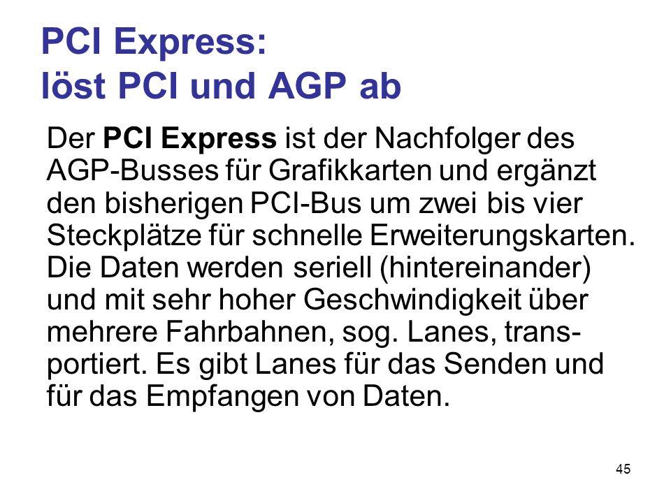 PCI Express: löst PCI und AGP ab