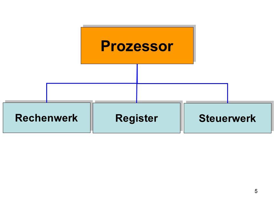 Prozessor Rechenwerk Register Steuerwerk