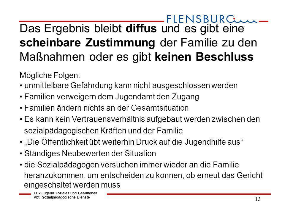 Das Ergebnis bleibt diffus und es gibt eine scheinbare Zustimmung der Familie zu den Maßnahmen oder es gibt keinen Beschluss