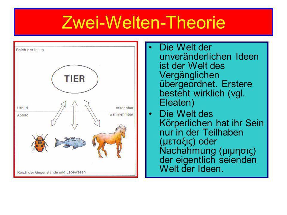 Zwei-Welten-Theorie Die Welt der unveränderlichen Ideen ist der Welt des Vergänglichen übergeordnet. Erstere besteht wirklich (vgl. Eleaten)