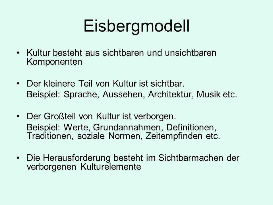 Eisbergmodell Kultur besteht aus sichtbaren und unsichtbaren Komponenten. Der kleinere Teil von Kultur ist sichtbar.