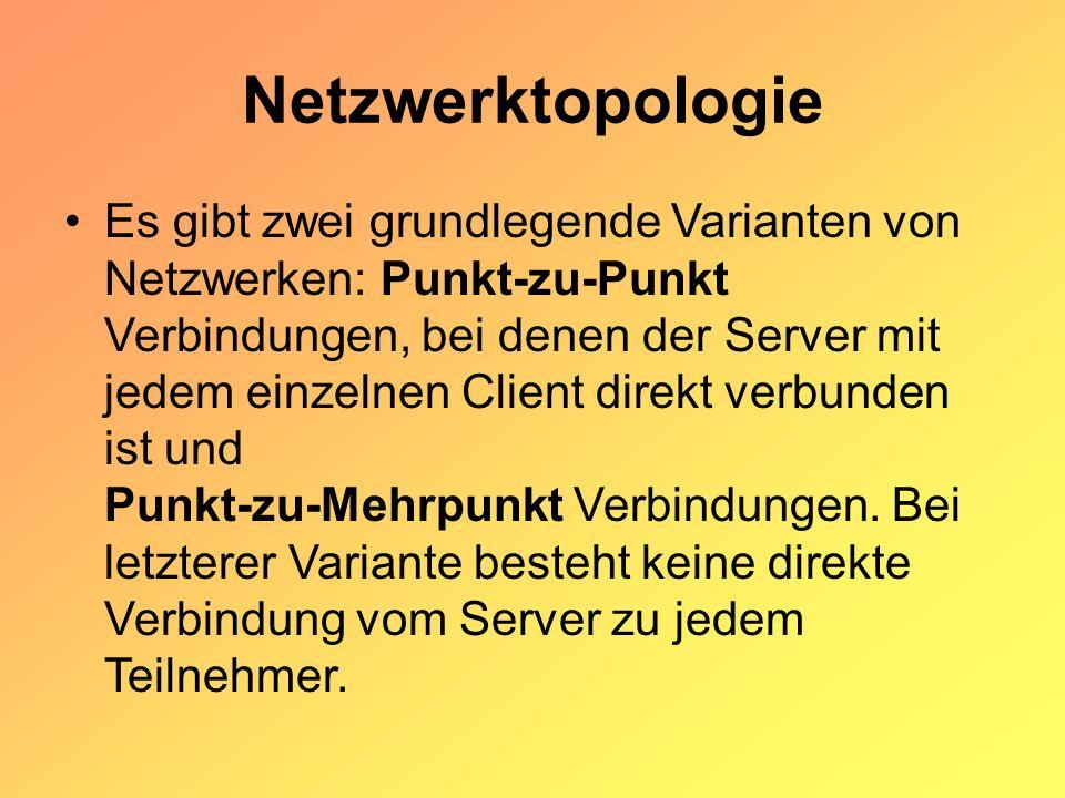 Netzwerktopologie
