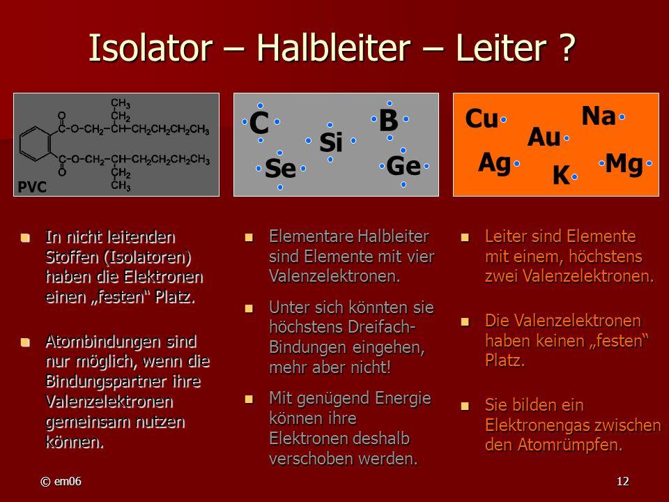 Isolator – Halbleiter – Leiter