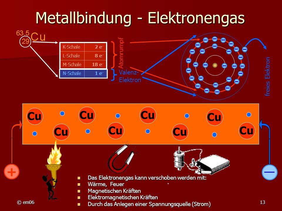 Metallbindung - Elektronengas