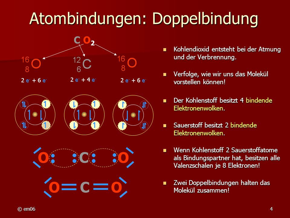 Atombindungen: Doppelbindung