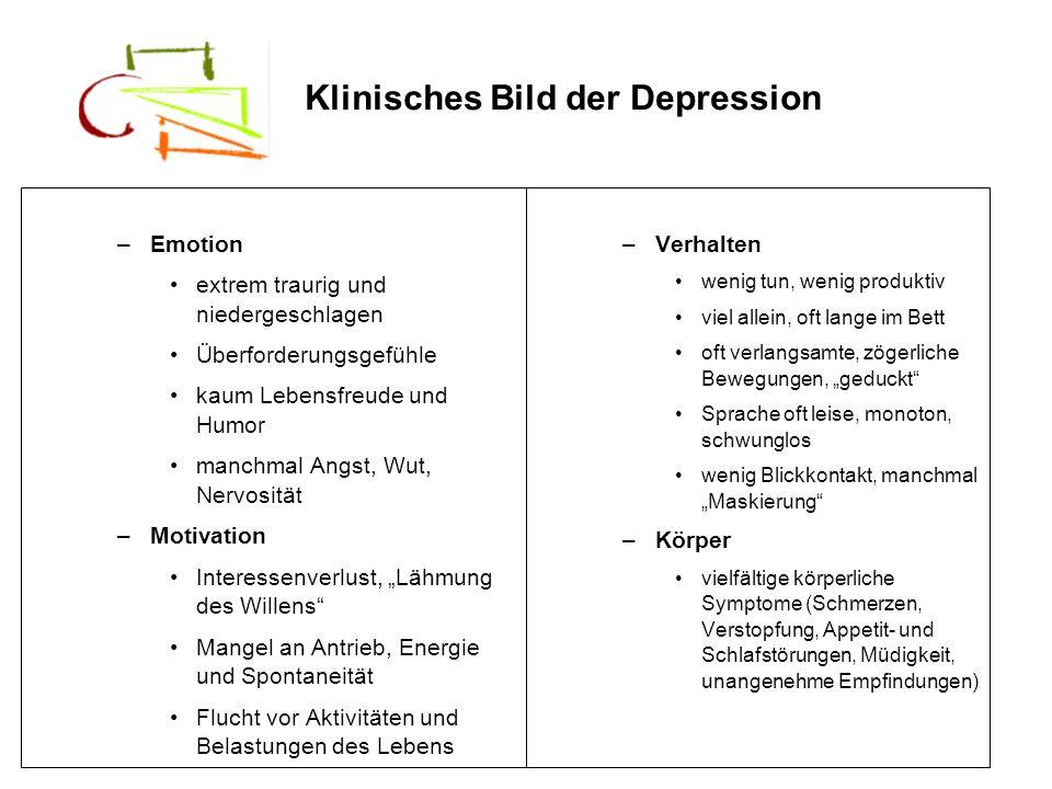 Klinisches Bild der Depression