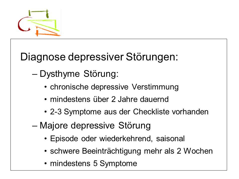 Diagnose depressiver Störungen: