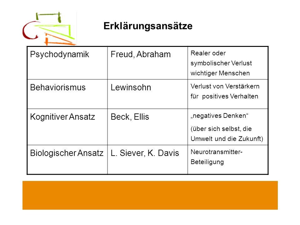 Erklärungsansätze Psychodynamik Freud, Abraham Behaviorismus Lewinsohn