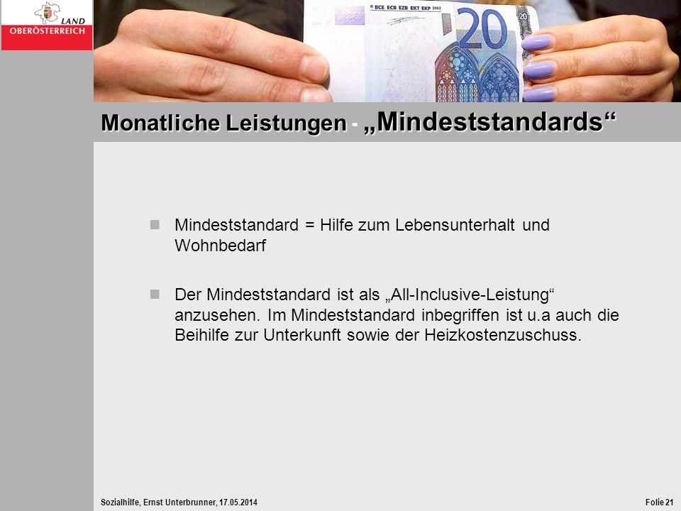 """Monatliche Leistungen - """"Mindeststandards"""