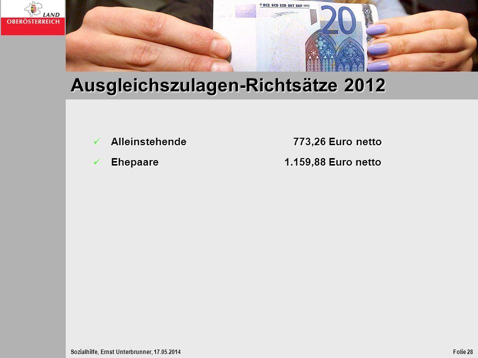 Ausgleichszulagen-Richtsätze 2012
