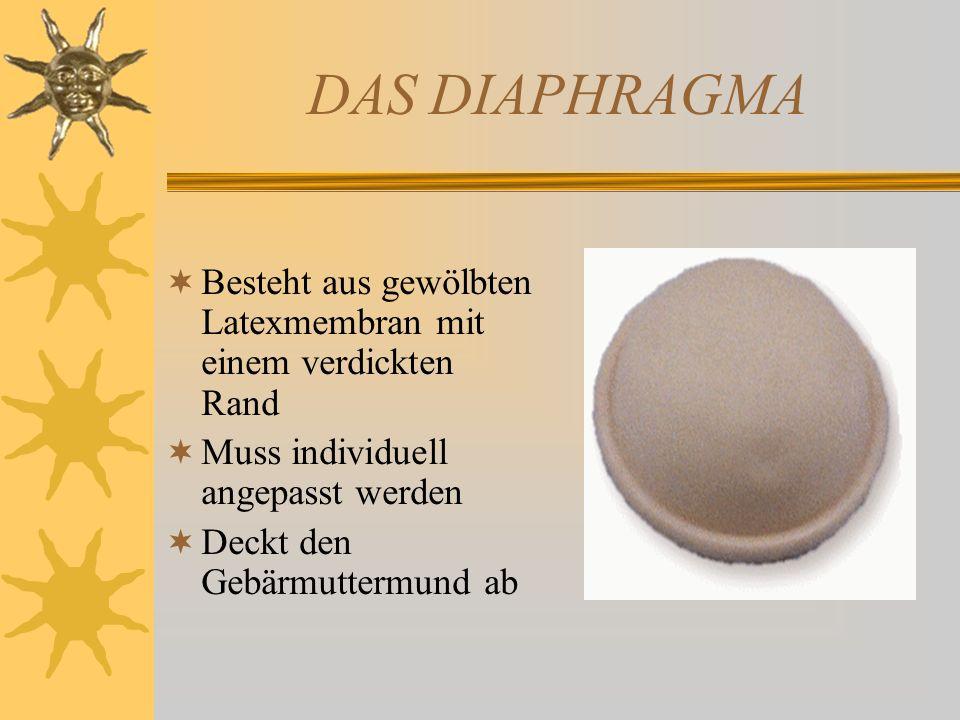 DAS DIAPHRAGMA Besteht aus gewölbten Latexmembran mit einem verdickten Rand. Muss individuell angepasst werden.
