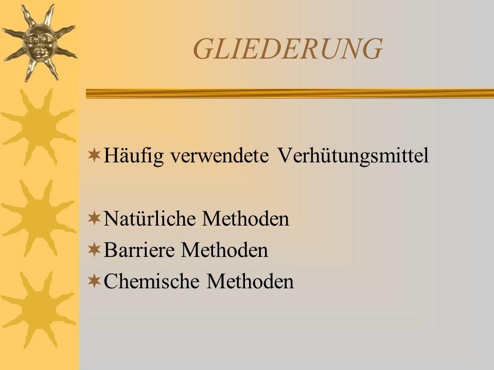GLIEDERUNG Häufig verwendete Verhütungsmittel Natürliche Methoden