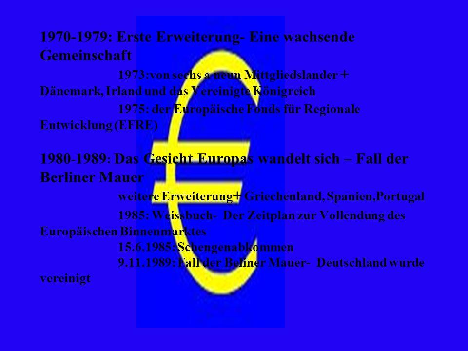 1970-1979: Erste Erweiterung- Eine wachsende Gemeinschaft 1973:von sechs a neun Mittgliedslander + Dänemark, Irland und das Vereinigte Königreich 1975: der Europäische Fonds für Regionale Entwicklung (EFRE) 1980-1989: Das Gesicht Europas wandelt sich – Fall der Berliner Mauer weitere Erweiterung+ Griechenland, Spanien,Portugal 1985: Weissbuch- Der Zeitplan zur Vollendung des Europäischen Binnenmarktes 15.6.1985: Schengenabkommen 9.11.1989: Fall der Beliner Mauer- Deutschland wurde vereinigt