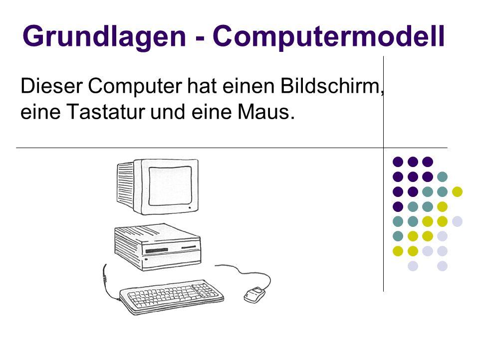 Grundlagen - Computermodell