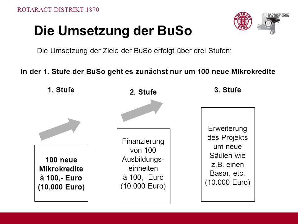 In der 1. Stufe der BuSo geht es zunächst nur um 100 neue Mikrokredite