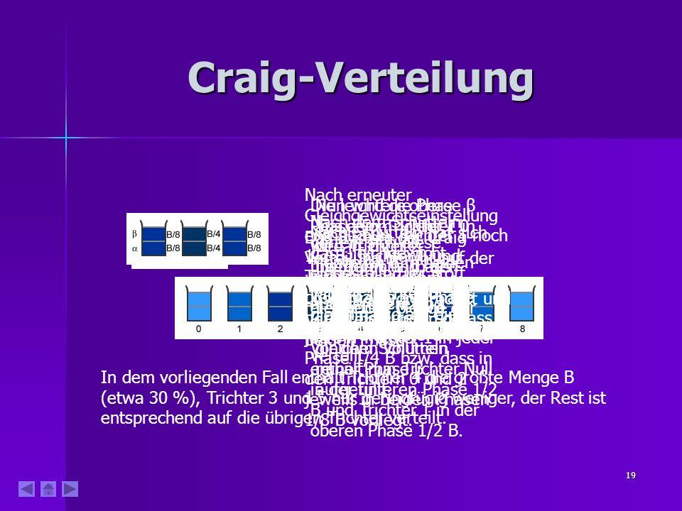 Craig-Verteilung