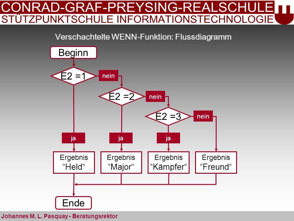 Verschachtelte WENN-Funktion: Flussdiagramm