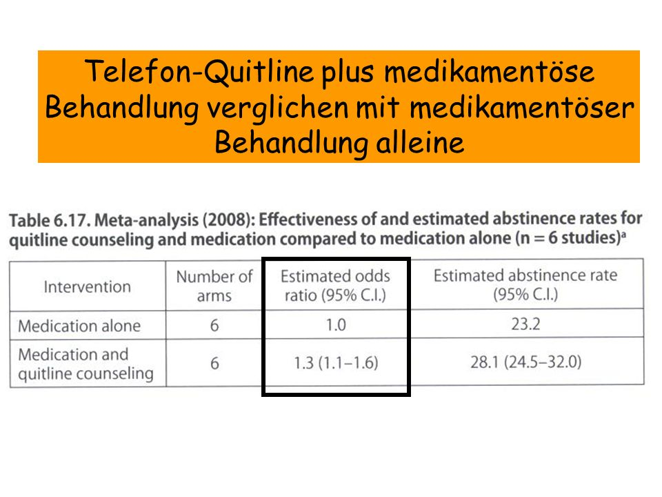 Telefon-Quitline plus medikamentöse