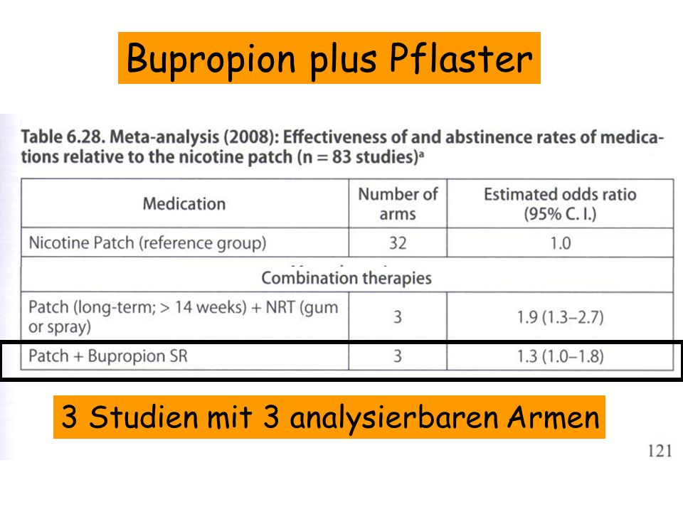 Bupropion plus Pflaster