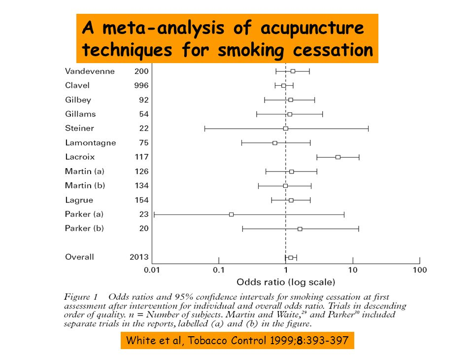 A meta-analysis of acupuncture techniques for smoking cessation