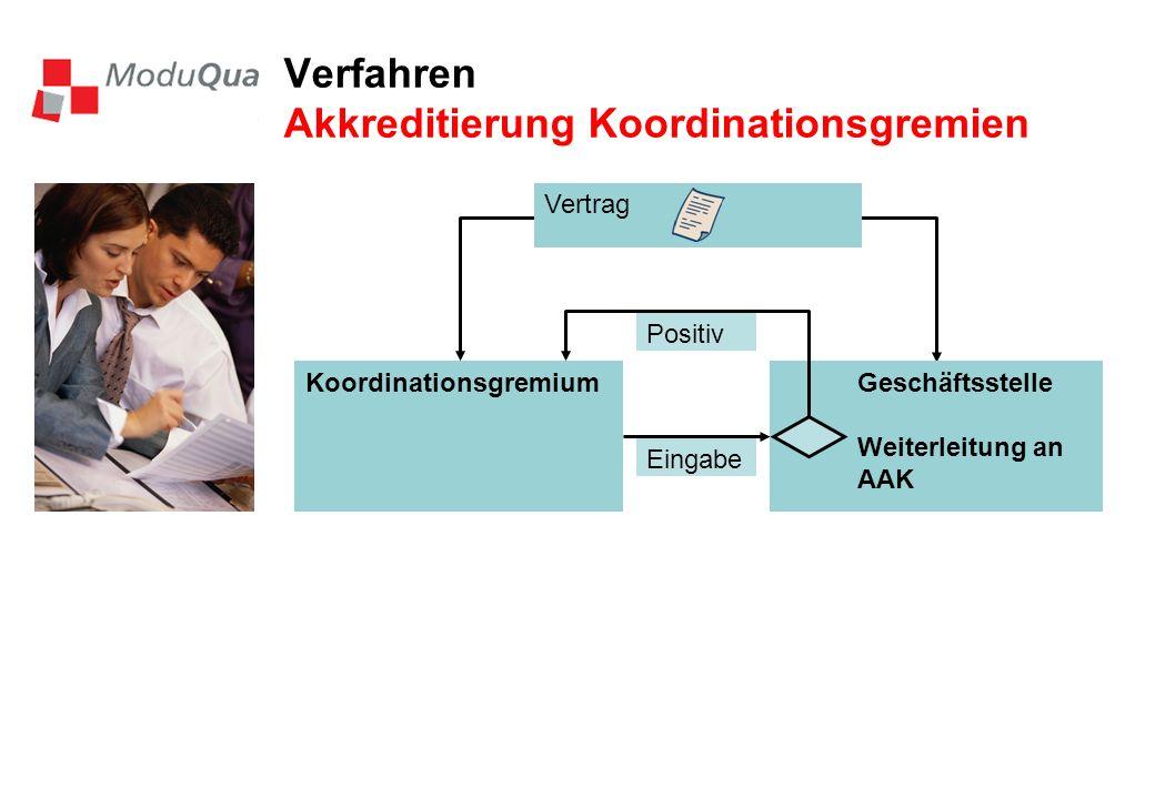Verfahren Akkreditierung Koordinationsgremien