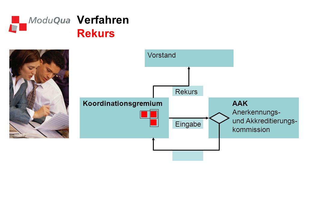 Verfahren Rekurs Vorstand Rekurs Koordinationsgremium