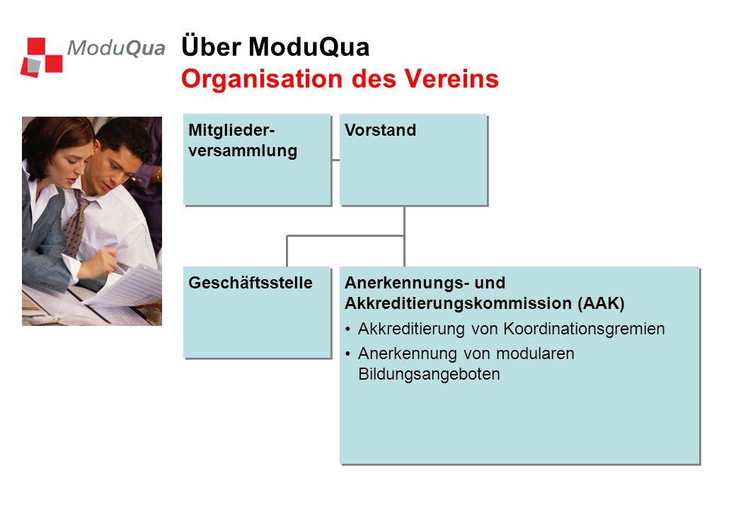 Über ModuQua Organisation des Vereins