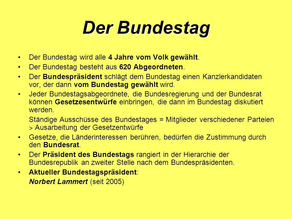 Der Bundestag Der Bundestag wird alle 4 Jahre vom Volk gewählt.