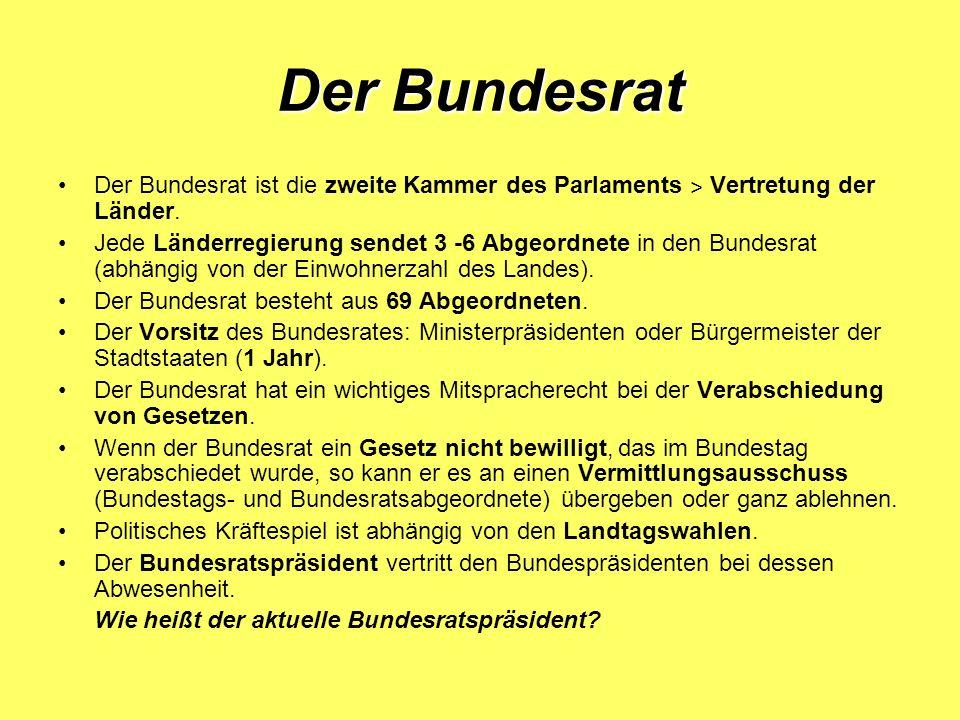 Der Bundesrat Der Bundesrat ist die zweite Kammer des Parlaments ˃ Vertretung der Länder.