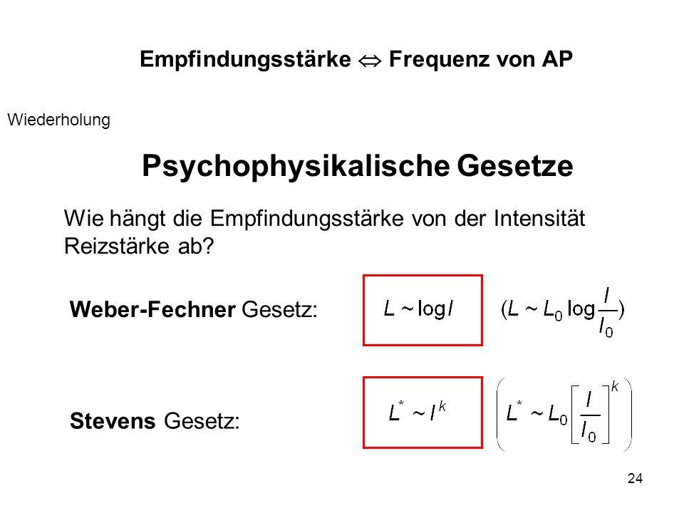 Empfindungsstärke  Frequenz von AP Psychophysikalische Gesetze