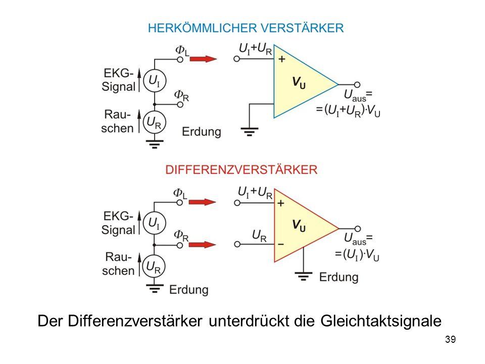 Der Differenzverstärker unterdrückt die Gleichtaktsignale