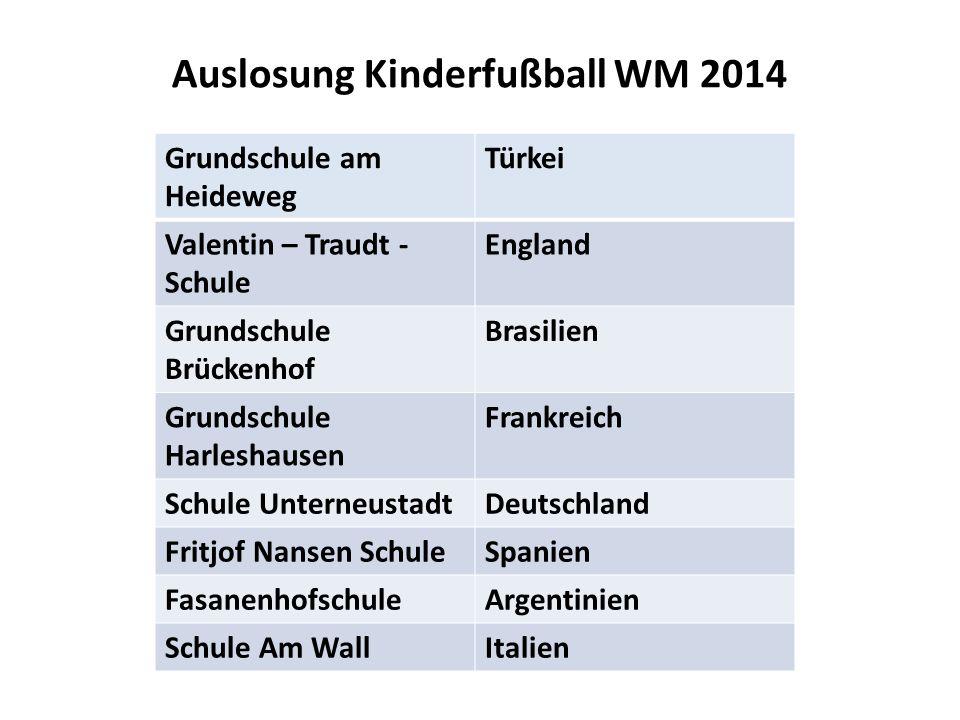 Auslosung Kinderfußball WM 2014