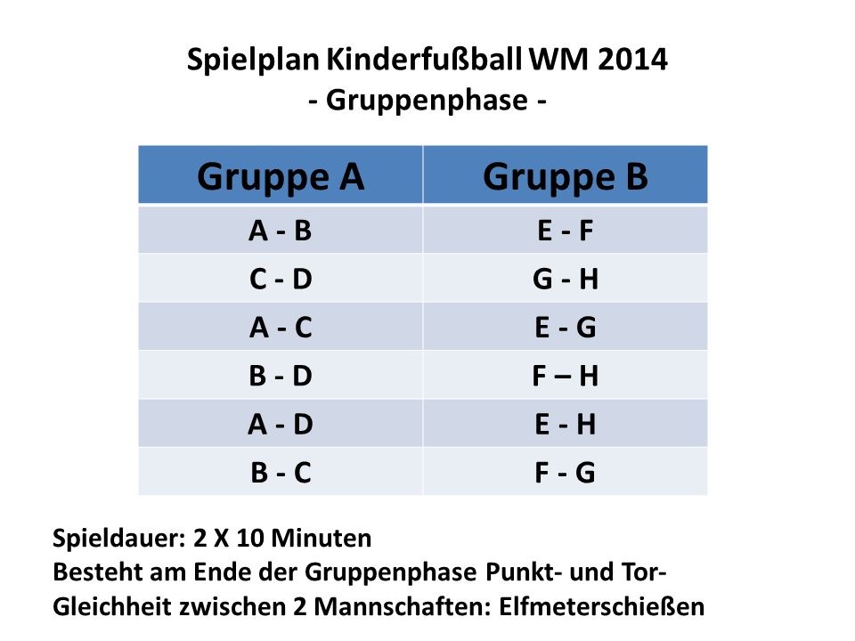 Spielplan Kinderfußball WM 2014 - Gruppenphase -