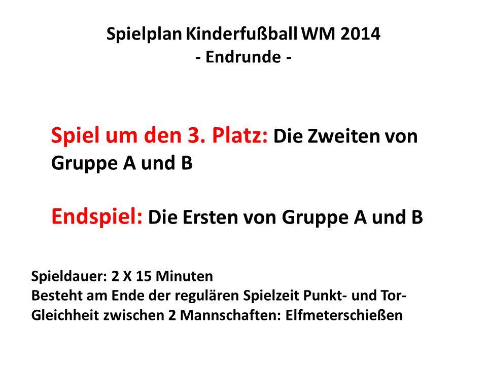 Spielplan Kinderfußball WM 2014 - Endrunde -