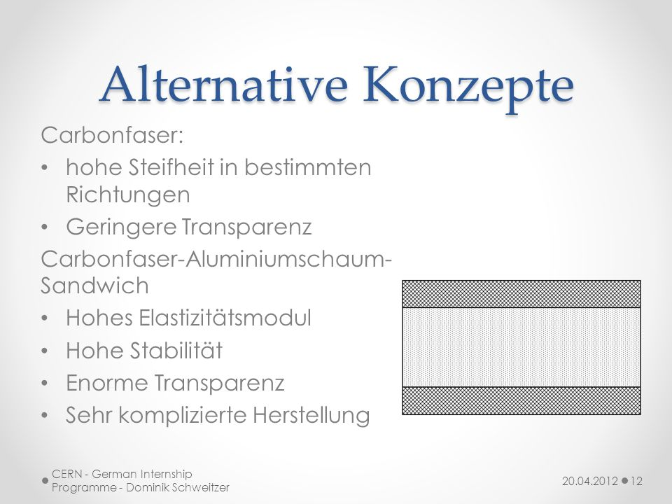 Alternative Konzepte Carbonfaser: