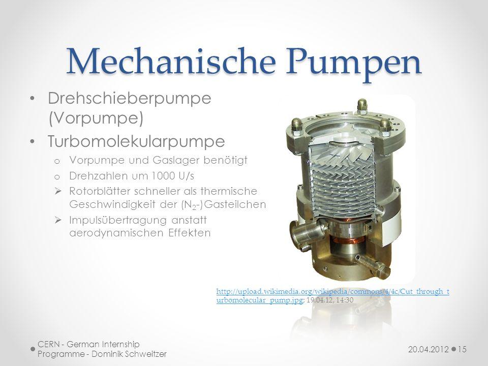 Mechanische Pumpen Drehschieberpumpe (Vorpumpe) Turbomolekularpumpe