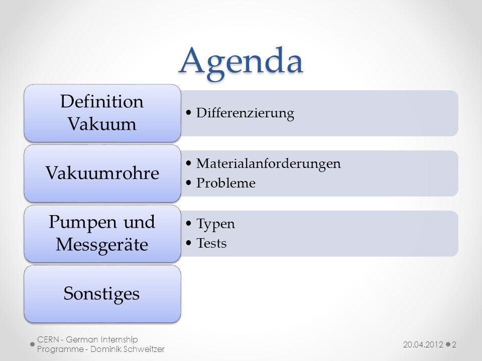 Agenda Definition Vakuum Vakuumrohre Pumpen und Messgeräte Sonstiges