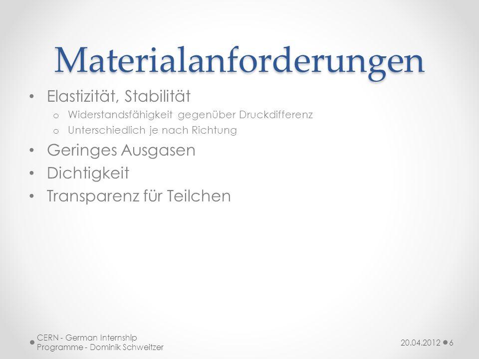 Materialanforderungen