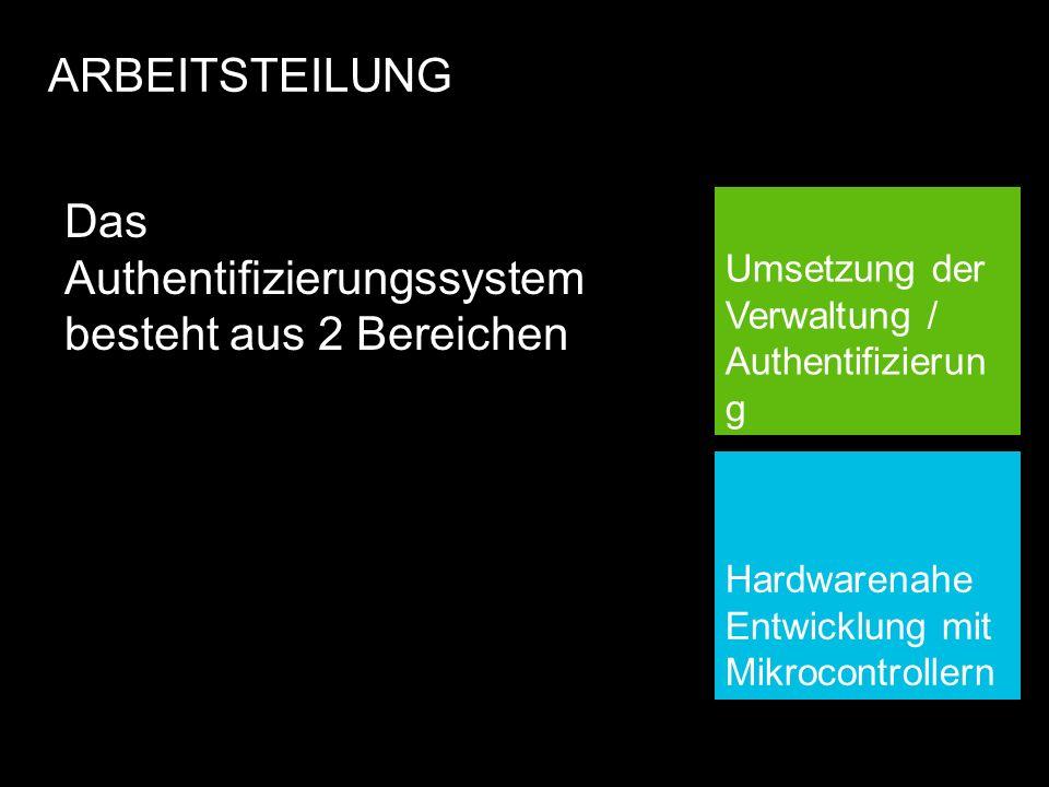 Das Authentifizierungssystem besteht aus 2 Bereichen