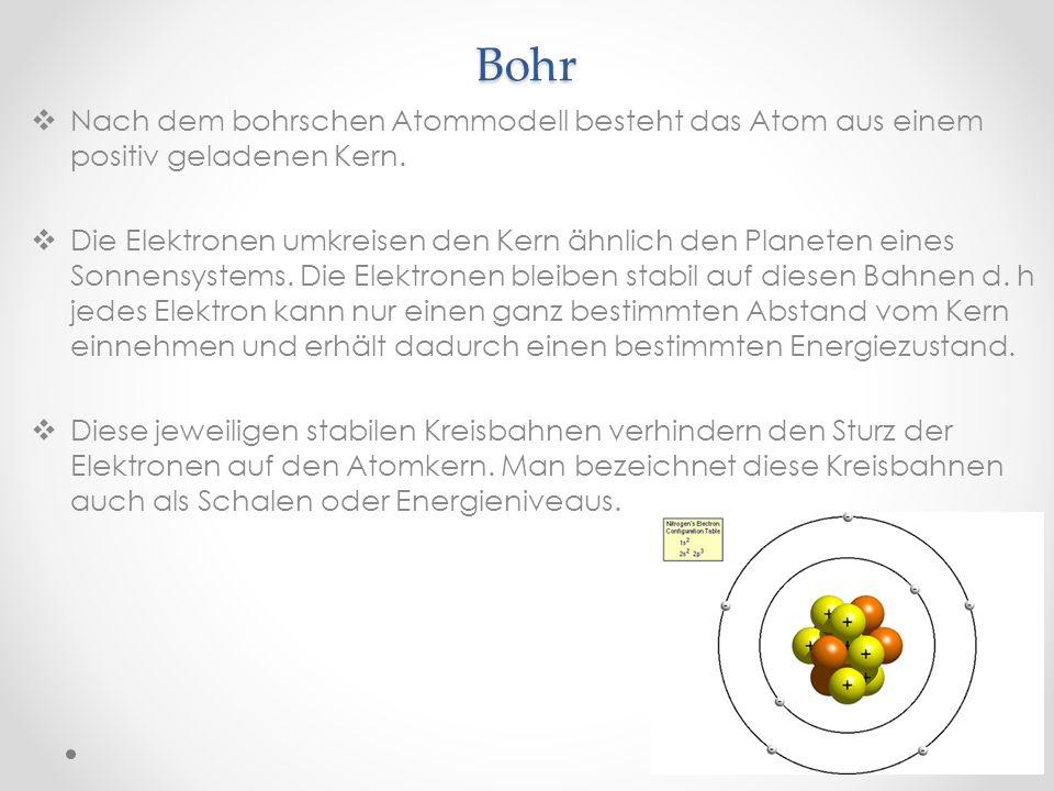 Bohr Nach dem bohrschen Atommodell besteht das Atom aus einem positiv geladenen Kern.
