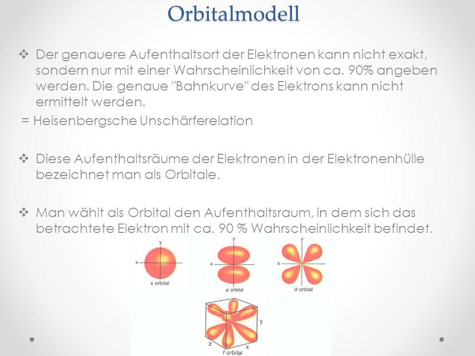 Orbitalmodell