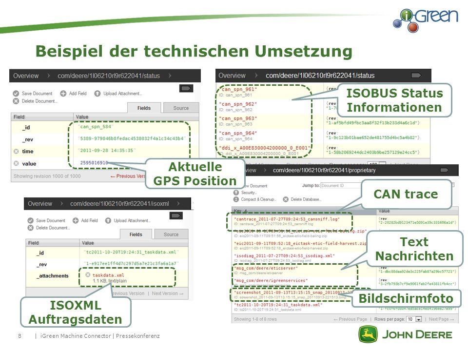 Beispiel der technischen Umsetzung