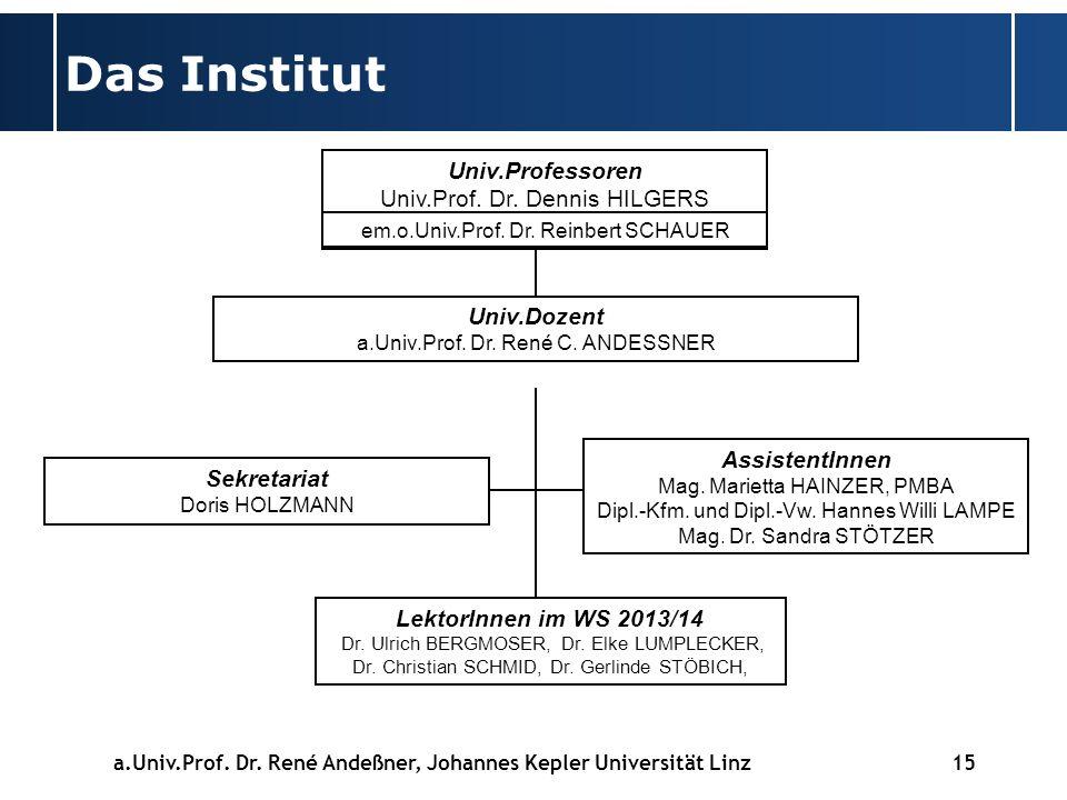 a.Univ.Prof. Dr. René Andeßner, Johannes Kepler Universität Linz