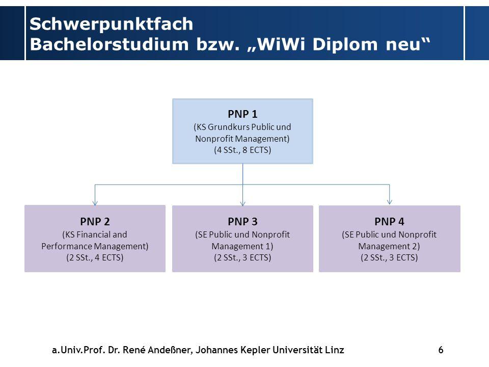 """Schwerpunktfach Bachelorstudium bzw. """"WiWi Diplom neu"""
