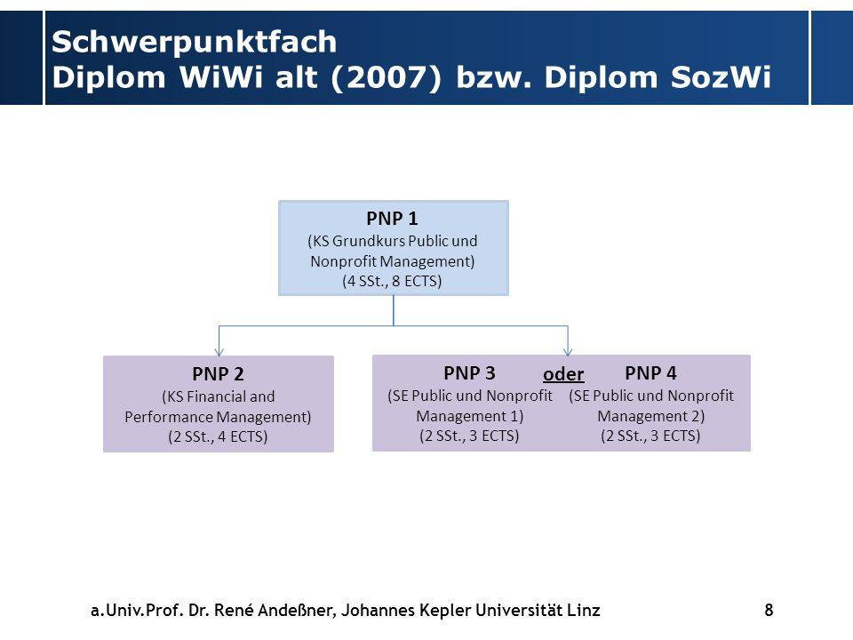 Schwerpunktfach Diplom WiWi alt (2007) bzw. Diplom SozWi