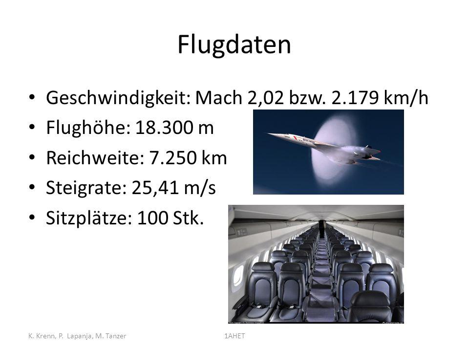 Flugdaten Geschwindigkeit: Mach 2,02 bzw. 2.179 km/h