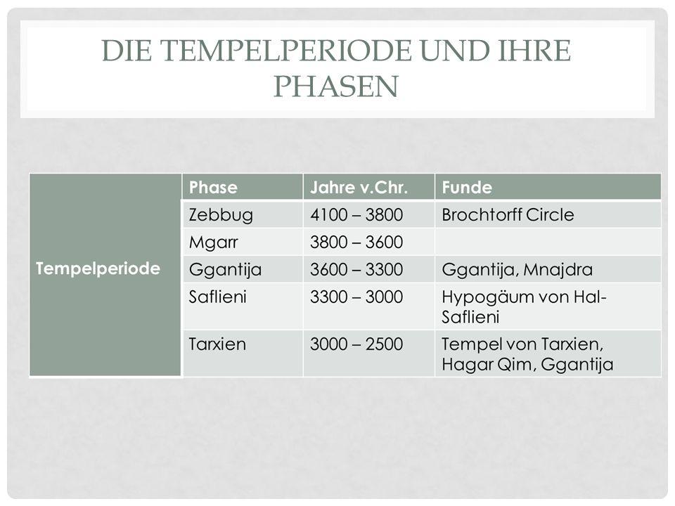 Die tempelperiode und ihre Phasen