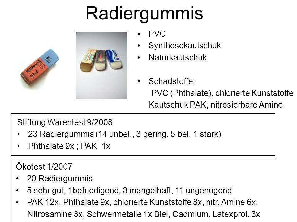 Radiergummis PVC Synthesekautschuk Naturkautschuk Schadstoffe: