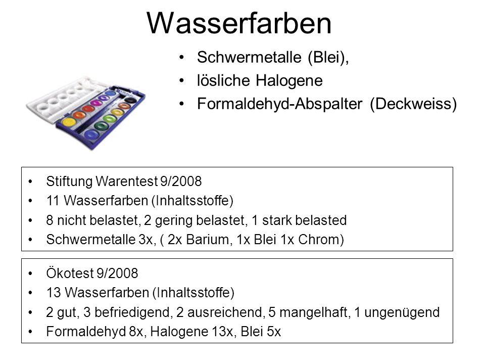 Wasserfarben Schwermetalle (Blei), lösliche Halogene