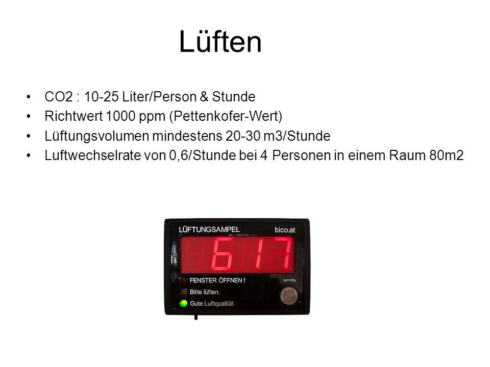 Lüften CO2 : 10-25 Liter/Person & Stunde